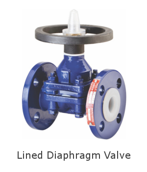 Unp lined diaphragm valve chemflow products llc unp lined diaphragm valves ccuart Gallery